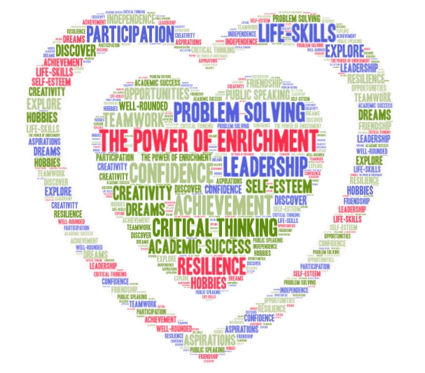 The Power of Enrichment - Word cloud